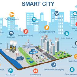 """Έξυπνες δράσεις από τον Δήμο Χανίων στο πλαίσιο της Πράξης """"Smart Cities"""""""