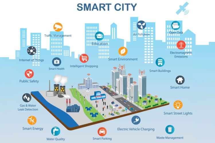 """Με επιτυχία διεξήχθη η 2η Ημερίδα Πληροφόρησης της Πράξης """"Smart Cities"""""""