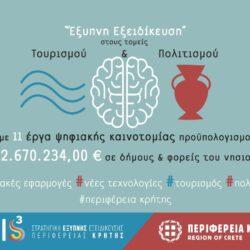 Πόροι 2,67 εκατ. ευρώ από την Περιφέρεια για την προαγωγή του πολιτισμού στην Κρήτη