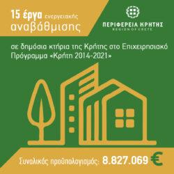Έργα ενεργειακής αναβάθμισης ύψους 8,9 εκ. ευρώ σε δημόσια κτίρια της Κρήτης